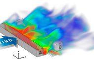 Ipari tervezői szimulációs szoftvermegoldások!